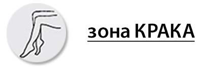 body-types-kraka