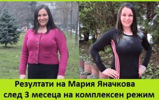 Отслабване Мария Яначкова
