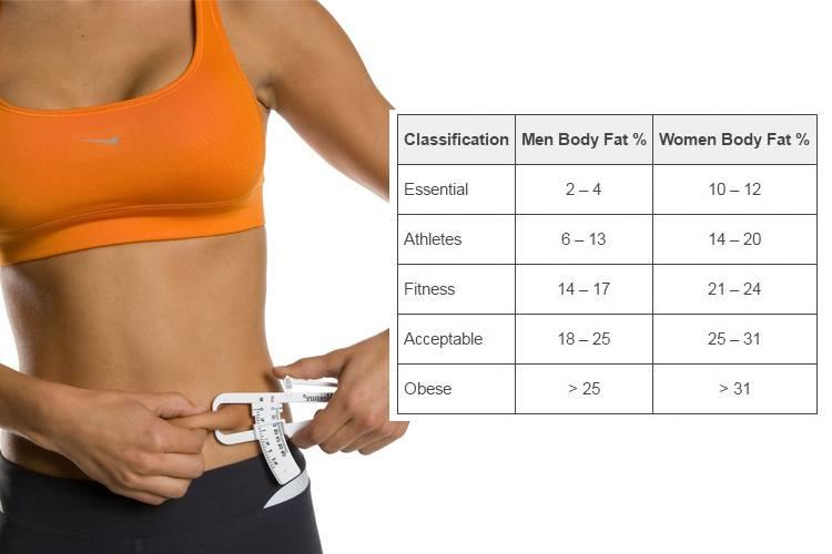 Fit&Lean Probiotics